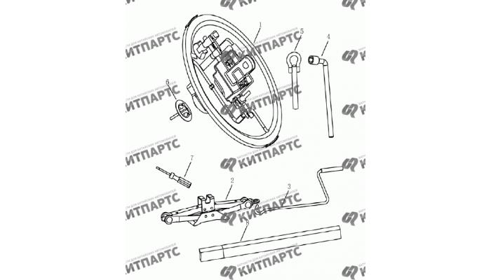 Инструменты Geely Emgrand (EC7)